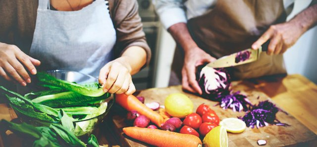 Caring for Your Nutrition